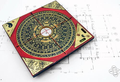 Feng Shui kompas op plattegrond
